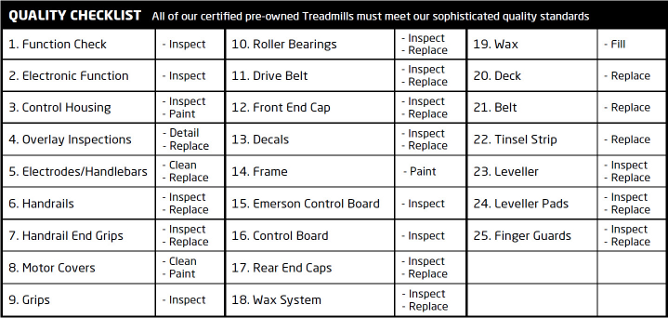certified_pre-owned_checklist1_small