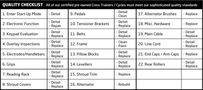 certified_pre-owned_checklist2_small
